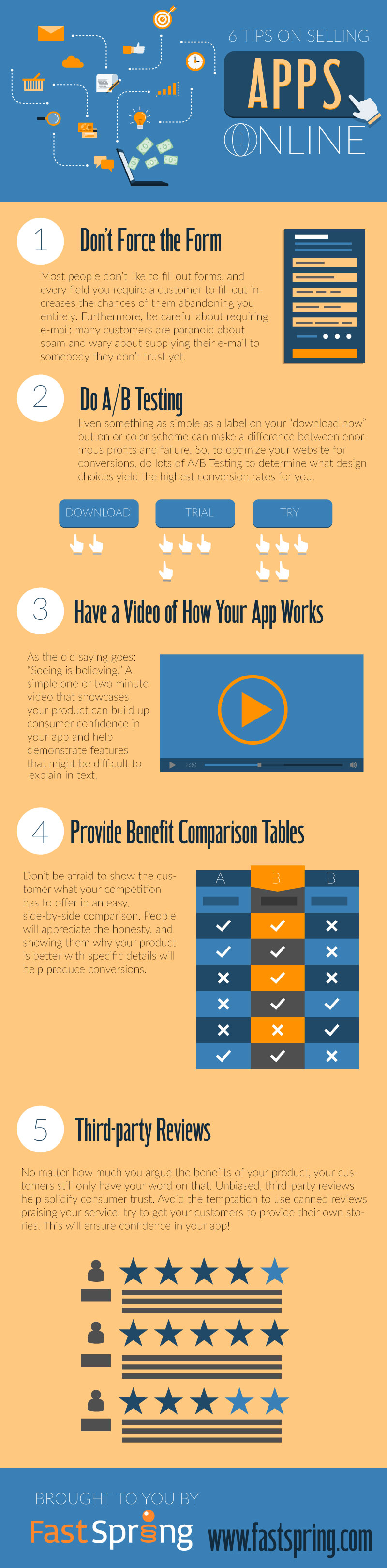 Infographic: 6 Tips for Selling Apps Online