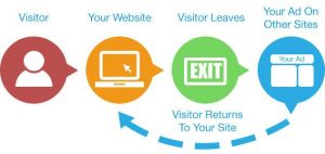 Guide of the Remarketing Flow